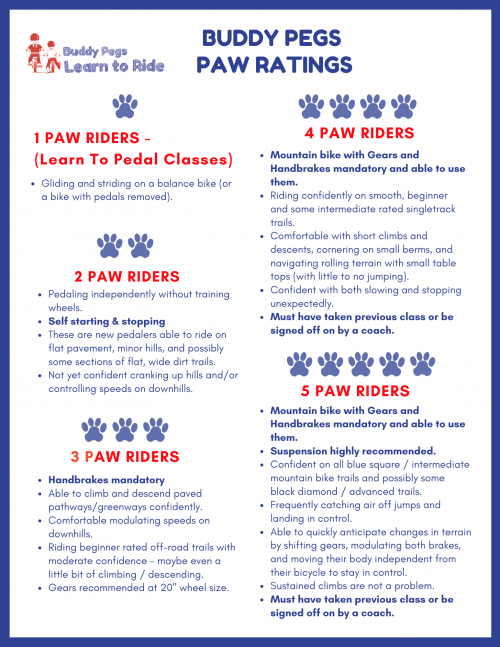 VERTICLE Paw Rating Description - UPDATED (2)